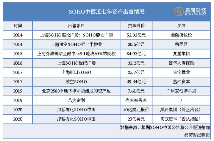 品牌域名,英文域名,SOHO中国.png